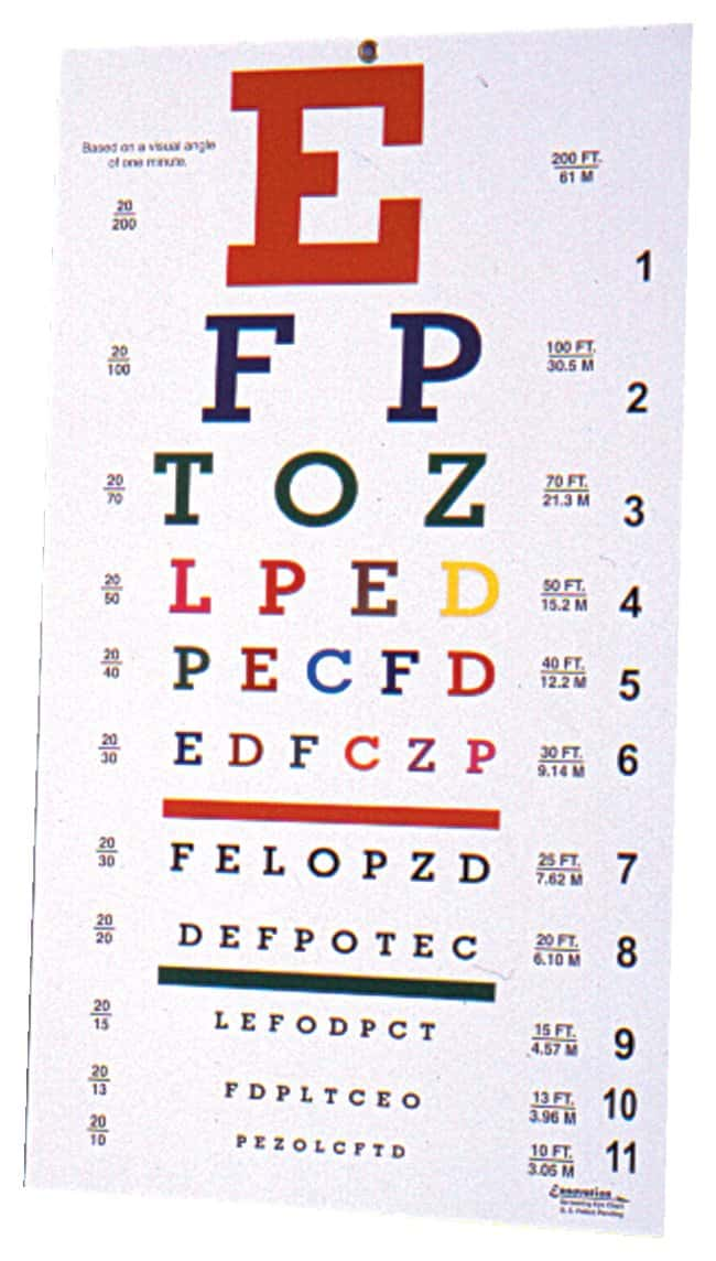 3b Scientific Colored Eye Chart