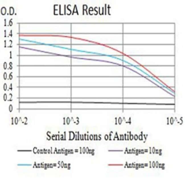 CD3G Mouse anti-Human, Clone:5B7F9, Abnova 100µg
