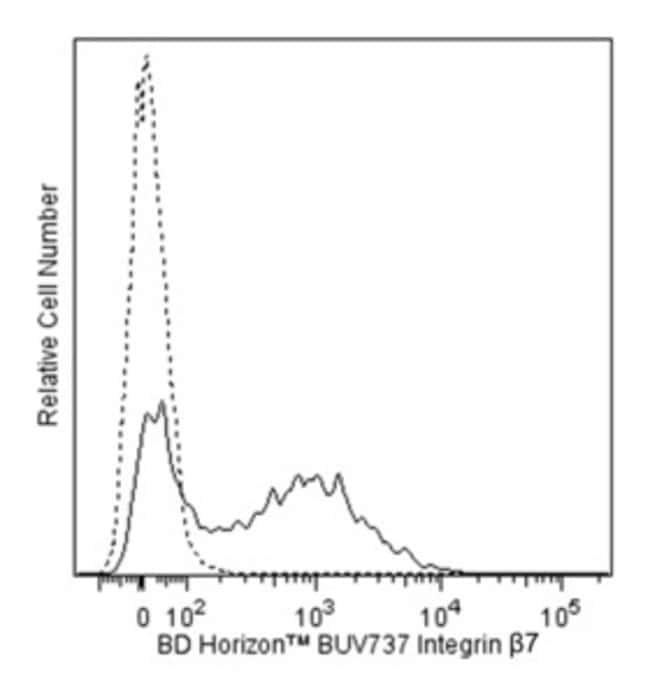 Integrin 7  Rat anti-Human,Mouse, BUV737, Clone: FIB504, BD Horizon Itgrn