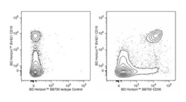 CD56 Mouse anti-Human, BB700, Clone: B159, BD Horizon Hu CD56 BB700 B159