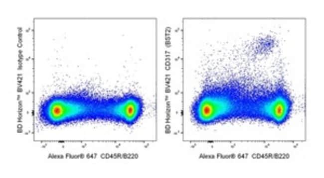 CD317 (BST2) Rat anti-Mouse, BV421, Clone: 927, BD Horizon Ms CD317 (BST2)