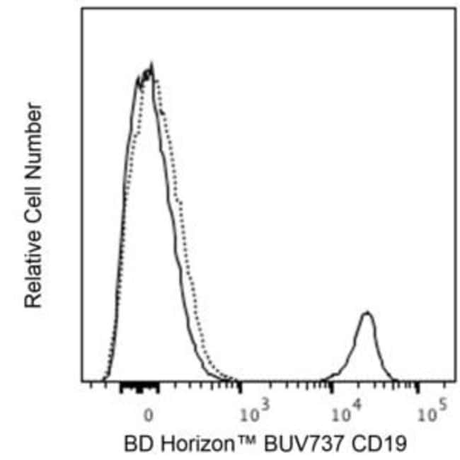 CD19 Mouse anti-Human, Brilliant Ultraviolet 737, Clone: SJ25C1 (also known