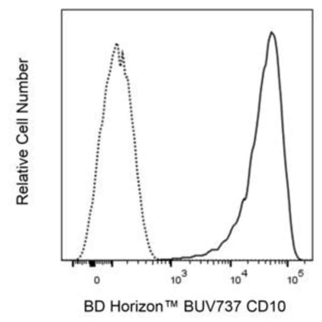 CD10 Mouse anti-Baboon, Human, Rhesus, , Brilliant Ultraviolet 737, Clone: