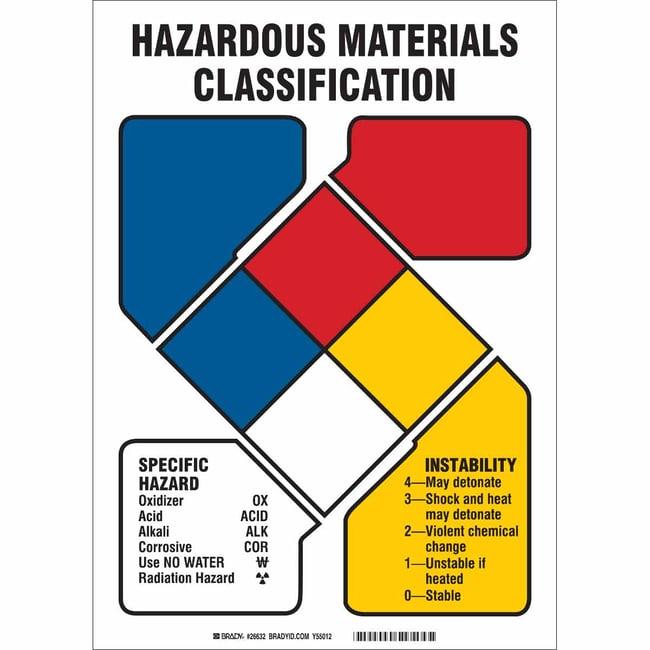 Brady Polystyrene Sign: HAZARDOUS MATERIALS CLASSIFICATION SPECIFIC HAZARD