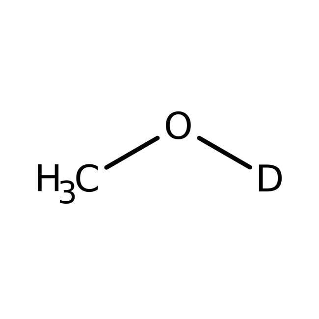 Methanol Nmr