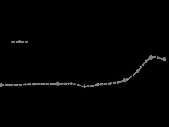 enQuireBio™Recombinant Human BDNF Protein 500μg enQuireBio™Recombinant Human BDNF Protein