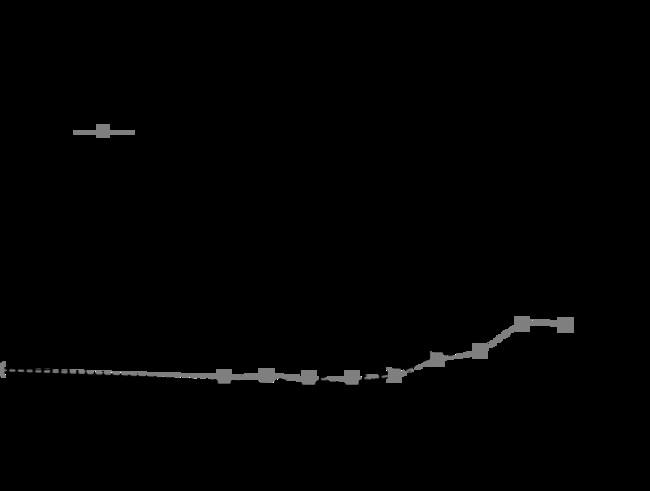 enQuireBio™Recombinant Human IHH Protein 1mg enQuireBio™Recombinant Human IHH Protein