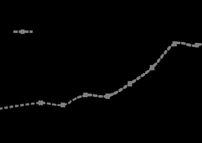 enQuireBio™Recombinant Human FGF10 / KGF2 Protein 500μg enQuireBio™Recombinant Human FGF10 / KGF2 Protein