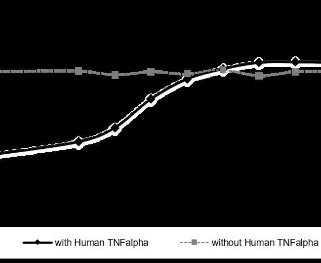 enQuireBio™Recombinant Human TNFR1 / CD120a / TNFRSF1A Protein 500μg enQuireBio™Recombinant Human TNFR1 / CD120a / TNFRSF1A Protein
