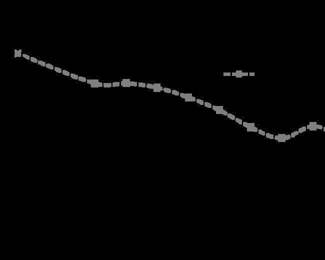 enQuireBio™Recombinant Human GDF11 Protein 500μg enQuireBio™Recombinant Human GDF11 Protein
