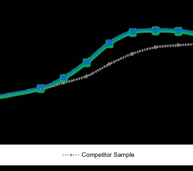 enQuireBio™Recombinant Mouse G-CSF / CSF3 Protein 500μg enQuireBio™Recombinant Mouse G-CSF / CSF3 Protein