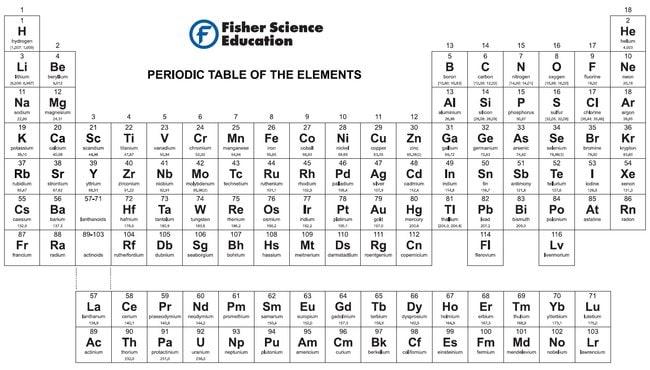 eisco periodic table 8 x 4 corrugated - Periodic Table Jpg