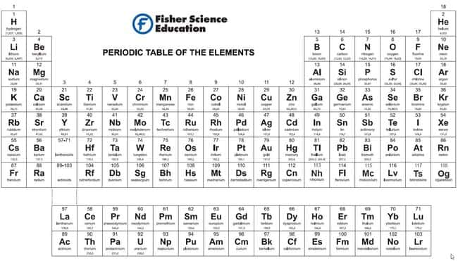 Eisco Giant Periodic Table 8 X 4 Teaching Supplies Chemistry Classroom