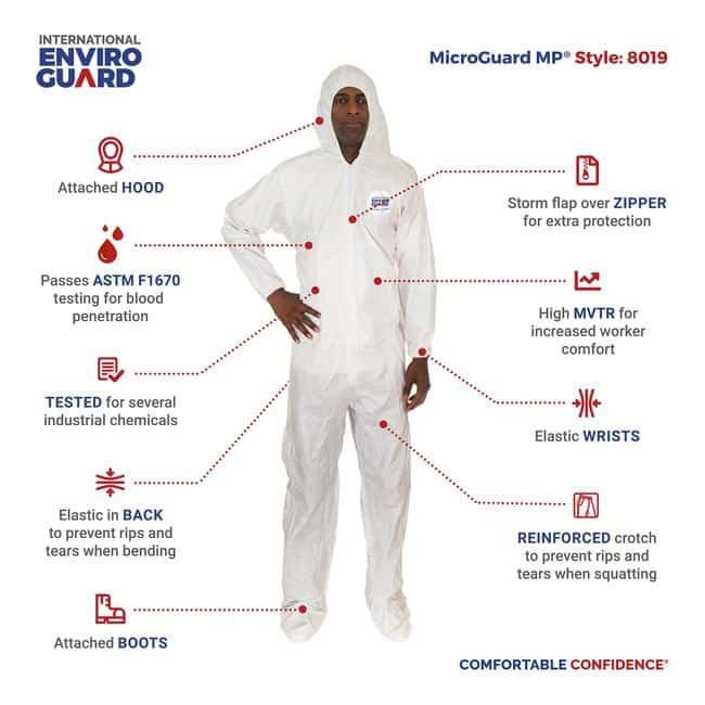 MicroGuard MPMicroporous Coveralls with Attached Hood and Boot