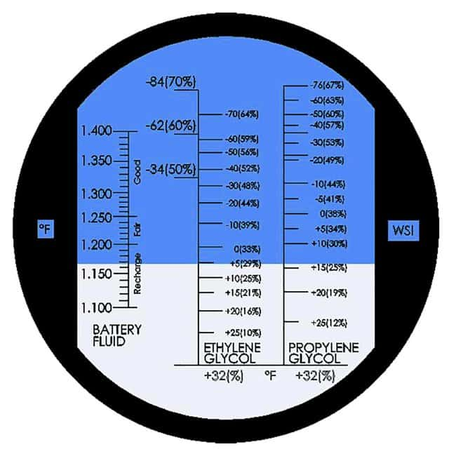Laxco™Handheld Analog Automotive Refractometer