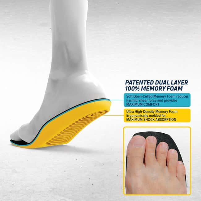 MEGAComfortPAM 100% Dual Layer Square Memory Foam Insole:Personal Protective