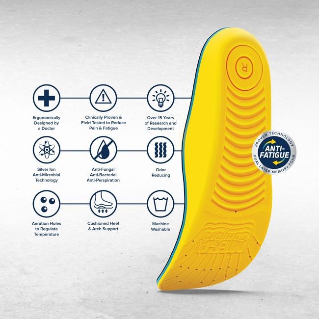MEGAComfortPAM 100% Dual Layer Memory Foam Insole:Personal Protective Equipment:Foot