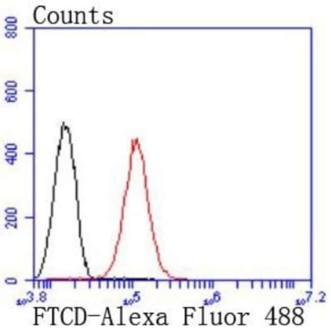 58KGolgiProtein Rabbit anti-Human, Clone: JF099-5, Novus Biologicals 100µL