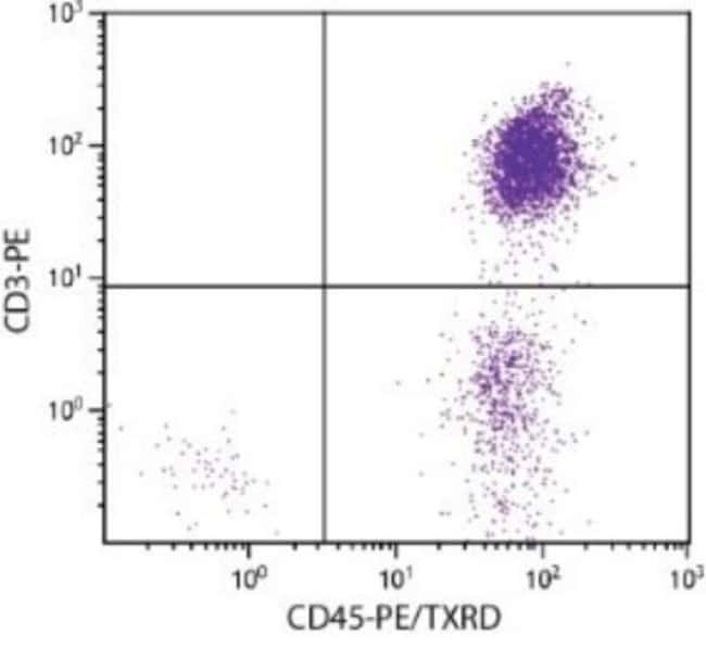 anti-CD45, Clone: F10-89-4, Novus Biologicals 0.1mg; Unlabeled:Antibodies