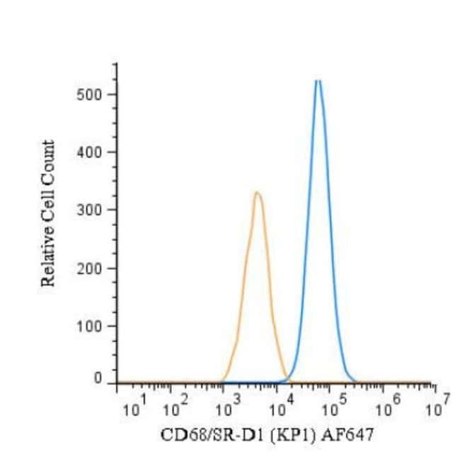 Mouse anti-CD68/SR-D1, Clone: KP1, Azide Free, Novus Biologicals:Antibodies:Primary