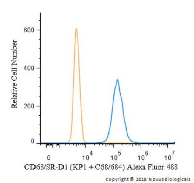 Mouse anti-CD68/SR-D1, Clone: KP1 + C68/684, Azide Free, Novus Biologicals:Antibodies:Primary