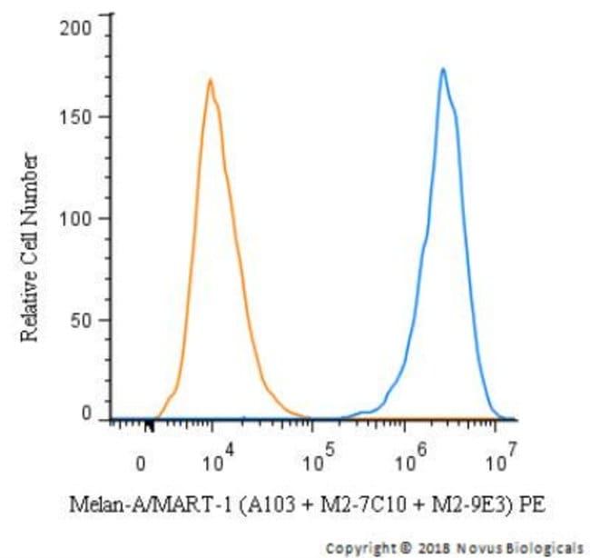 Mouse anti-Melan-A/MART-1, Clone: A103 + M2-7C10 + M2-9E3, Azide Free,