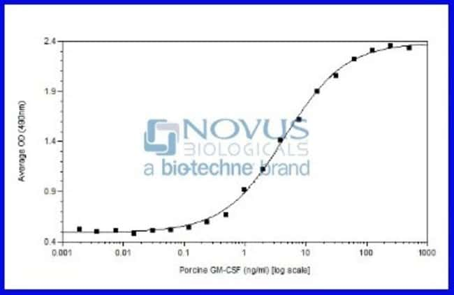 Novus Biologicals Recombinant Porcine GM-CSF Animal-Free Protein:Life Sciences:Protein