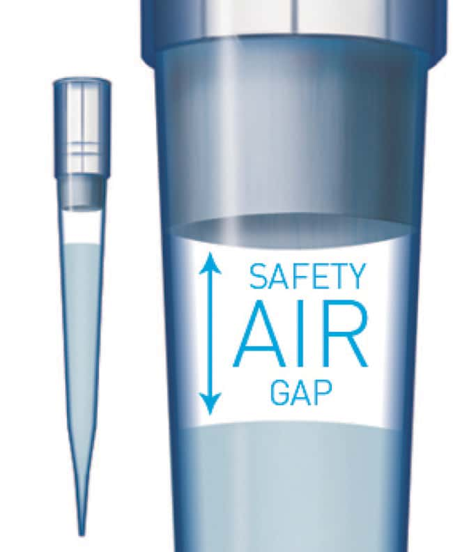 Sartorius SafetySpace Filter Tip Volume: 100 to 5000 µL:Pipets, Pipettes