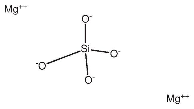 ACROS Organics™Florisil™, 100-200 mesh
