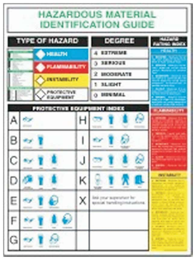 Accuform Signs Hazardous Materials Identification Guide Poster 61 x 45.7cm