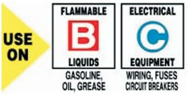 Accuform Signs Performance Fire Extinguisher Labels Legend: Use on Class