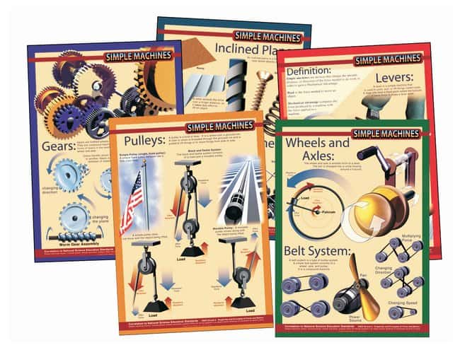Middle School Simple Machines Bulletin Board Set