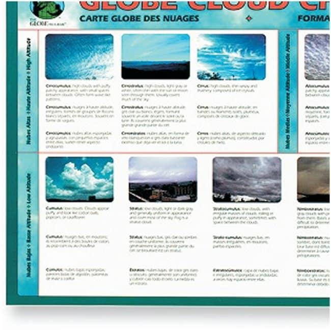GLOBE Program Equipment:Education Supplies:Environmental Science Classroom