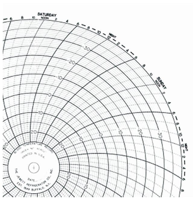 graphic controls graphics control recording charts circular 7 44 in