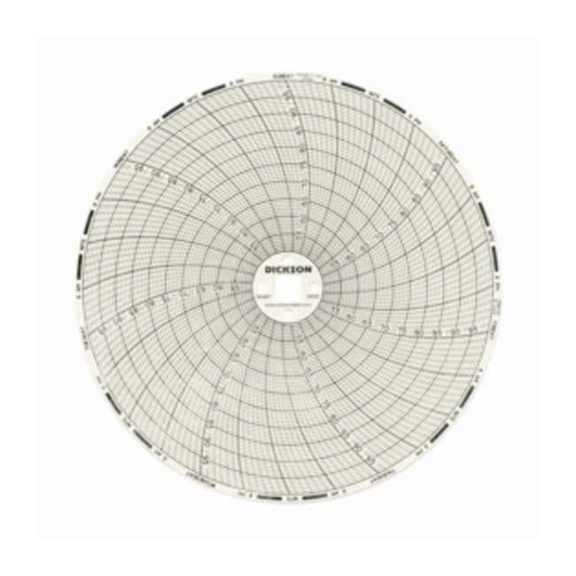 Dickson Chart Recorder Replacement Charts Size: 6 in.; Range: +50 to +100;