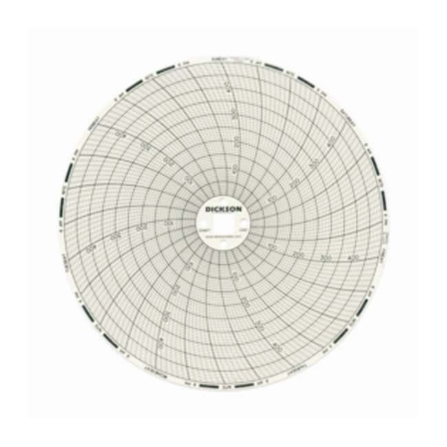 DicksonChart Recorder Replacement Charts Size: 6 in.; Range: 0 to +500;