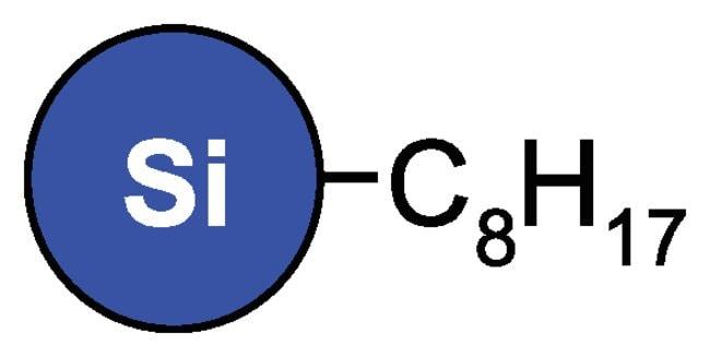 Silica gel, C8-RP, 12%C, ca. 1.2mmol/g, part. size 40-63μ, ACROS Organics™
