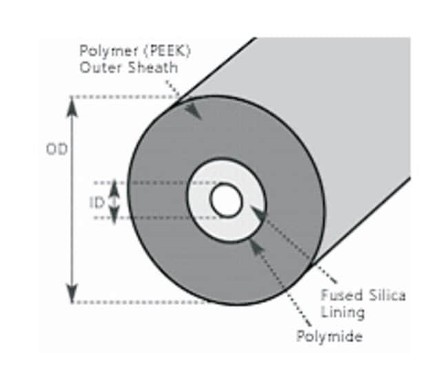 Trajan™PEEKsil Schläuche Innendurchmesser: 1.5mm; Außendurchmesser: 0.175mm; L: 200mm; 5/Pckg. Trajan™PEEKsil Schläuche