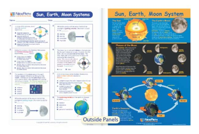 Facts About The Earth Sun And Moon Manual Guide