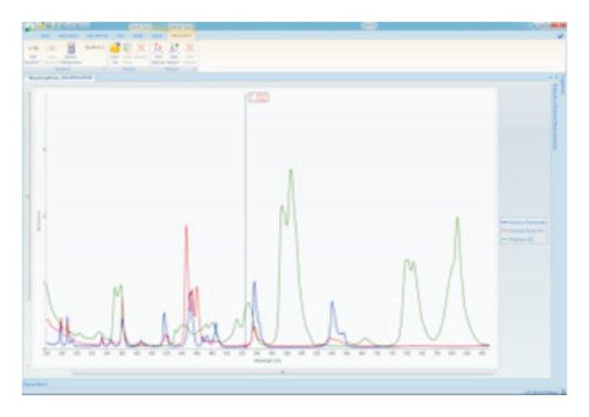 Biochrom™Datrys Software Datrys CFR Software Biochrom™Datrys Software