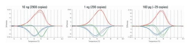 Thermo Scientific Luminaris Color HRM qPCR Master Mix:Life Sciences:Molecular