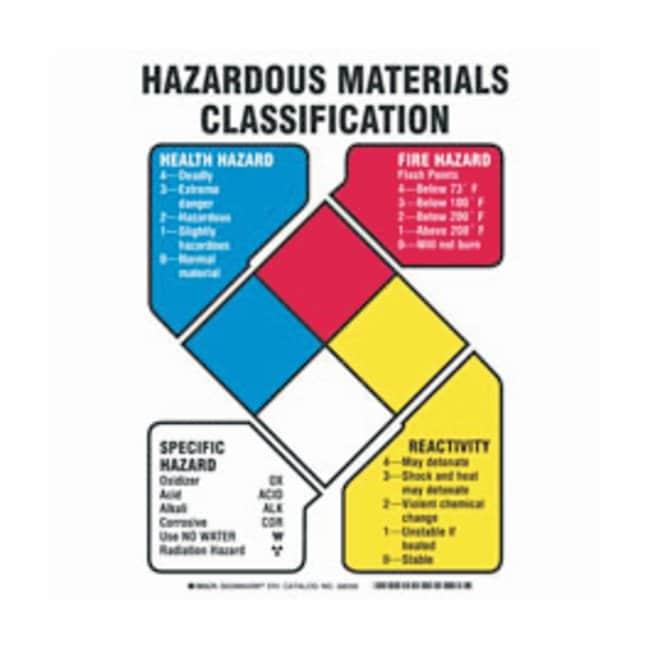 Brady Polystyrene Warning Sign: HAZARDOUS MATERIALS CLASSIFICATION HEALTH