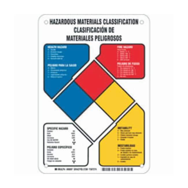 Brady Polystyrene Warning Sign: HAZARDOUS MATERIALS CLASSIFICATION/ CLASIFICACION