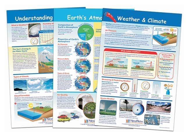 NewPath Learning Weather  Grades 6 - 10  Weather & Climate Bulletin Board