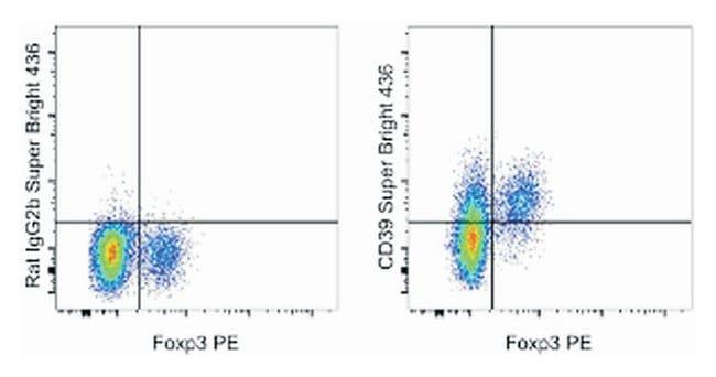 CD39 Rat anti-Mouse, Super Bright 436, Clone: 24DMS1, eBioscience ::