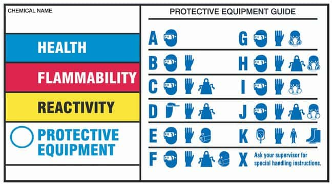 Brady HMIG Self-Laminating Labels:Gloves, Glasses and Safety:Facility Maintenance