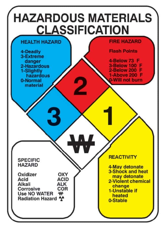 National MarkerHazardous Materials Classification Reference Signs:Facility