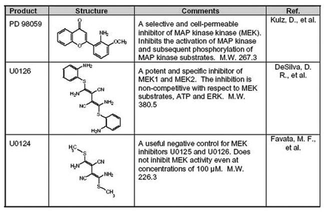 MilliporeSigma Calbiochem MEK Inhibitor Set 1 set:Life Sciences