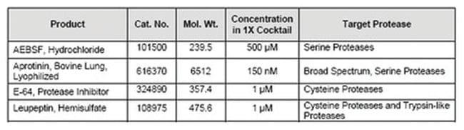 MilliporeSigmaCalbiochem Protease Inhibitor Cocktail Set V, EDTA-Free:Protein