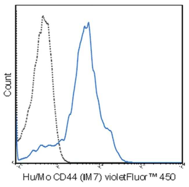 MilliporeSigmaanti-CD44 Violer Fluor  450, Clone: IM7,:Antibodies:Primary
